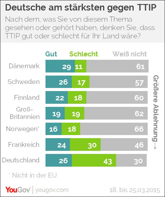 chart_ttip_gutschlecht_neu