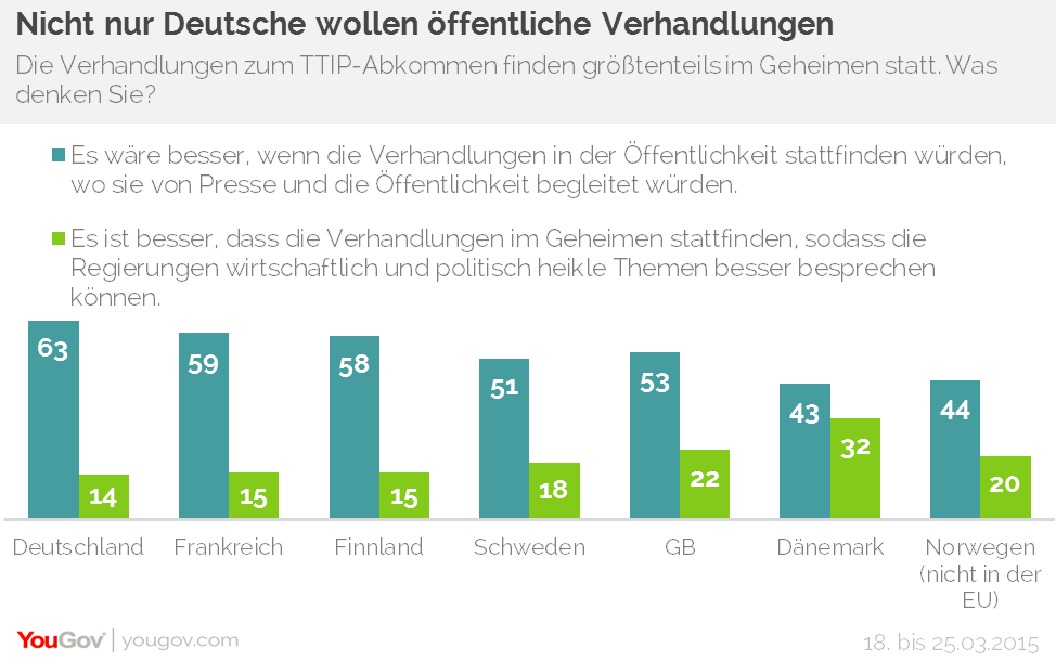 chart_ttip_oeffentlich_neu